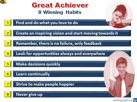 Achievement, Great Achiever 8 Habits, Winne, How To Achieve Great Success