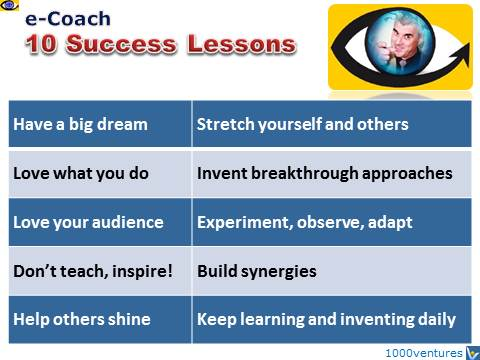 Vadim Kotelnikov Business e-Coach 10 Success Secrets