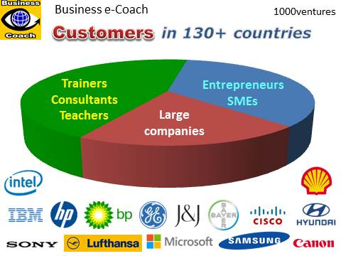 How To Become a Great Business Trainer, Consultant, Teacher - Business e-Coach netowrk of Licensed Trainers