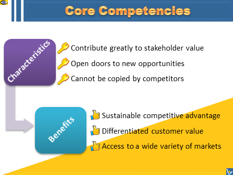 threshold vs unique resources competencies Capitalizing on capabilities norm smallwood dave ulrich from the june 2004 communication, and other human resources areas they represent the ways that people and resources are former mckinsey employees, for instance, consistently approach strategy from a unique consulting.