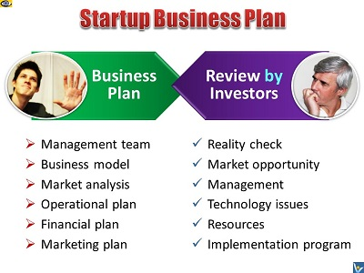 Internet startup business plan
