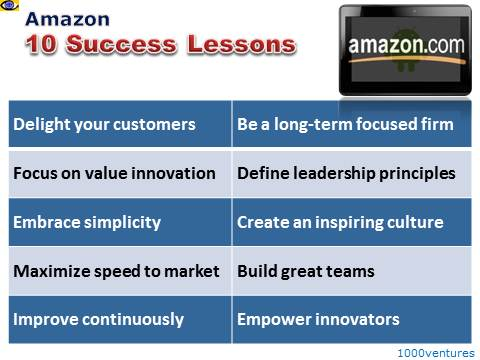 Amazon.com: 10 Success Lessons, How to build a successful internet business, e-commerce, cloud service