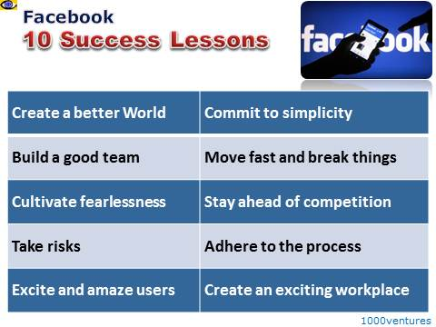 Facebook: 10 Success Lessons