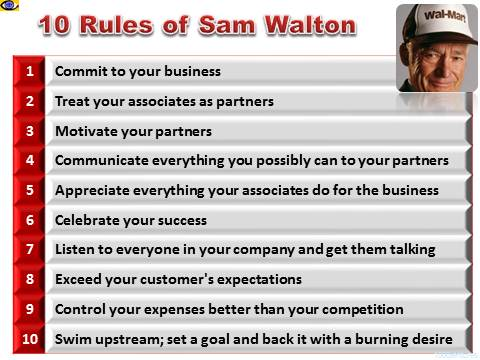 Sam Walton 10 Rules For Business Success 10 Rules For Building A