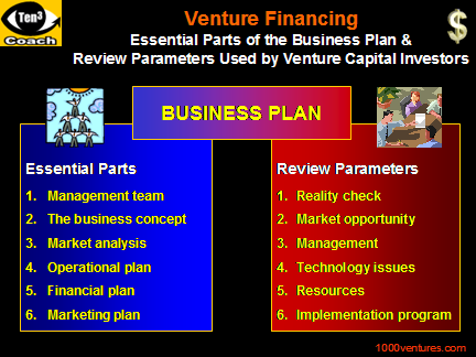 BUSINESS PLAN: Essential Parts and Review Paramaters by Venture Capital Investors