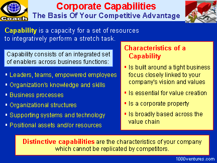 Core Competencies Examples
