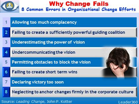 Why Change Fails: 8 Common Leadership Errors, Organizational Change