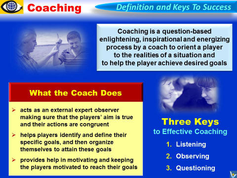COACHING. Definition of Coaching, What Coach Does, Keys To Effective Coaching emfographics by Vadim Kotelnikov