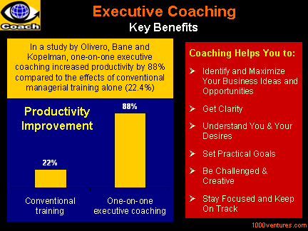 Coaching Benefits - Executive Coaching: Key Benefits