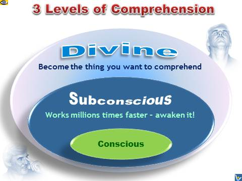Comprehention 3 Levels - conscious, sunconscious, divine