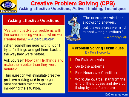 Creative Problem Solving (CPS): Asking Effective Questions