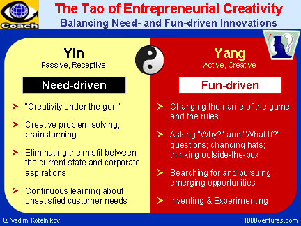 Entrepreneurial Creativity: The TAO of ENTREPRENEURIAL CREATIVITY
