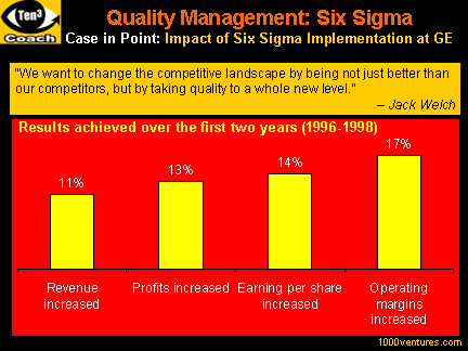 case study of six sigma motorola Six sigma has been used by numerous companies since 1986 when motorola developed these principles as best practices customer satisfaction is increased by reducing the number of defects produced by a company this process has been successfully implemented by major companies such as general electric.