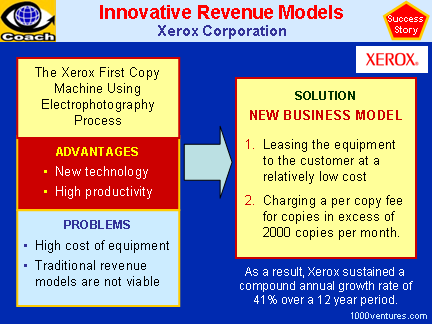 harvard business school xerox and fuji xerox case Xerox and affiliated computer services  harvard case solution & analysis  stanford graduate school of business 33 pages publication date:.