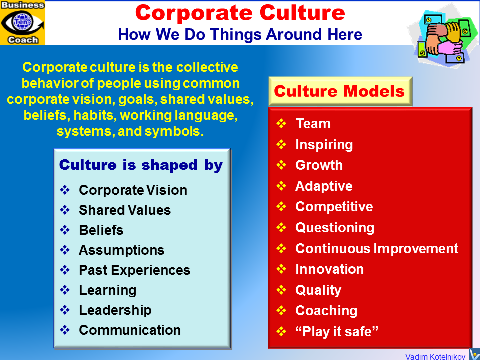 CORPORATE CULTURE, organizational culture - how to build effective ...