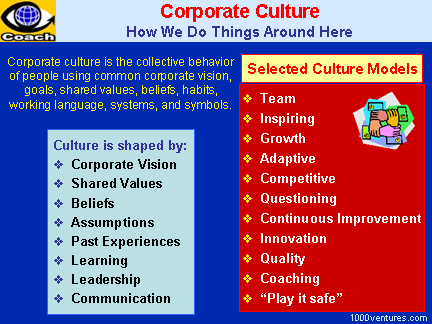 CORPORATE CULTURE: The role of corporate culture, how corporate ...