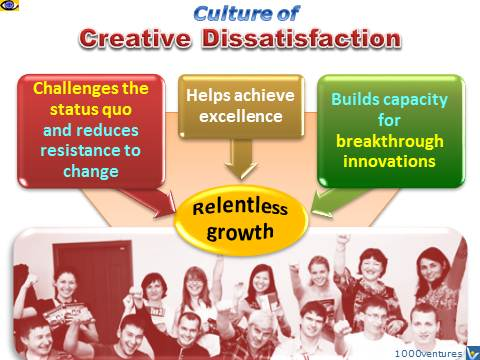 Culture of Creative Dissatisfaction