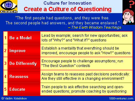 Culture of Questioning. How To Create a Culture for Innovation: 5 Tips