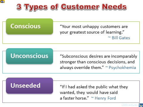 how to meet customer needs and wants