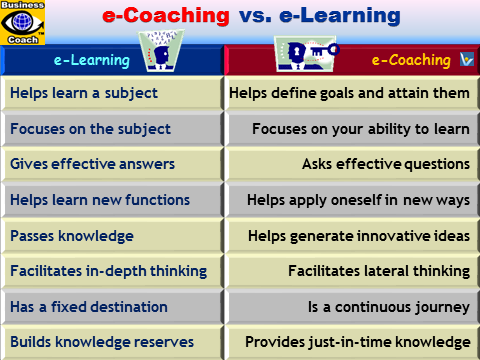e-Coaching vs e-Learning