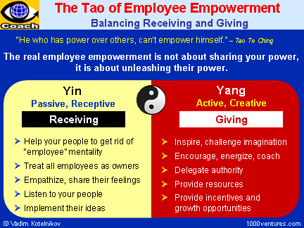 The Tao of Employee Empowerment
