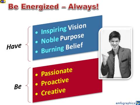 How To Be Always Energized, Denis Kotelnikov