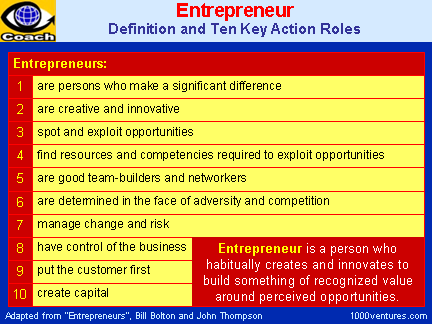 The business plan is designed to guide the entrepreneur center
