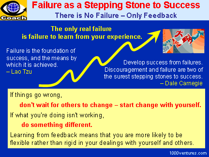 Failure as a Stepping Stone To Success: There is no failure - only feedback