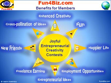 Fun4Biz.com - Best Social Network - Paradise for Creative Achievers