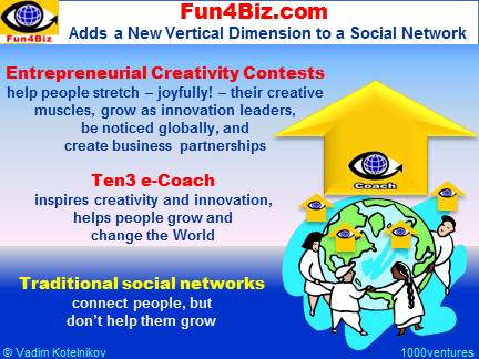 Fun4Biz - Paradise for Creative Achievers, Innovative Social Networks, New Business Models, Entrepreneurial Creativity Contests
