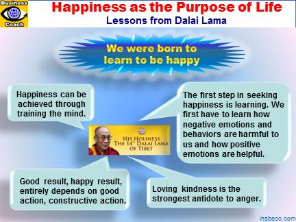 Happiness as the Purpose of Life, Dalai Lama about Happiness, Buddhism, Happiness can be achieved through training of mind