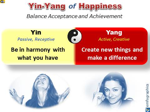 Yin and Yang of Happiness - Be happy with what you have, Creativity as Happiness Way - Emfographics by Vadim Kotelnikov