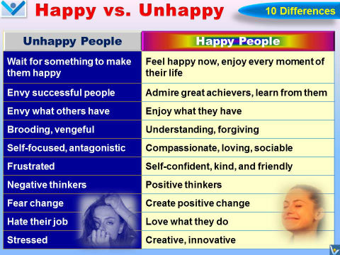 Happy People vs. Unhappy People: 10 Differences - Happiness emfographics by Vadim Kotelnikov with Julia Vostrilova
