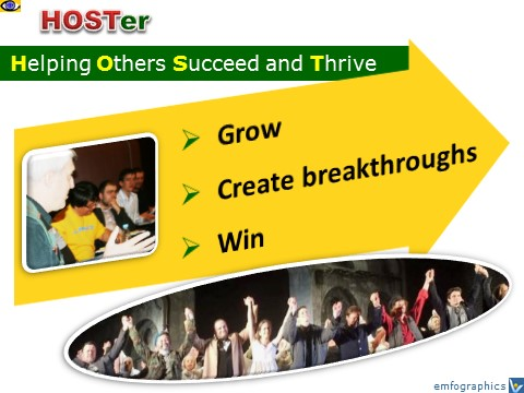Vadim Kotelnikov HOSTer - helping others succeed and shine contacts