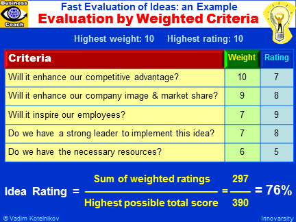 evaluation criterion for new businesses Idea value proposition originality, innovation and thoughtfulness impact on big  problem product/service differentiation from the existing competition.
