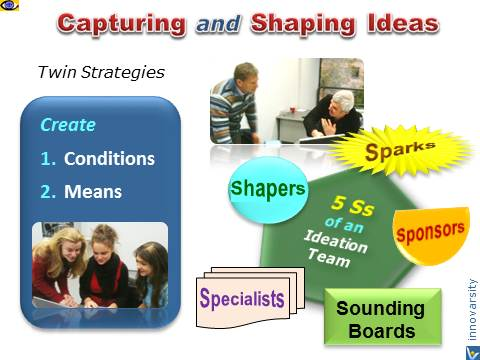 Idea Management - capturing and shaping 5Ss