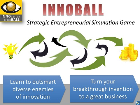 Innoball - Innovation Brainball, entrepreneurial simulation game