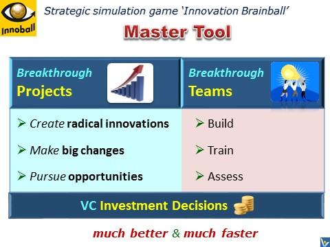 Innoball benefits, master tool for radical innovation, big changes, pursuing opportunities, PowerPoint slides download