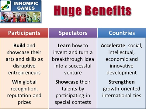 Innompics Benefits for participants, spectators, countries
