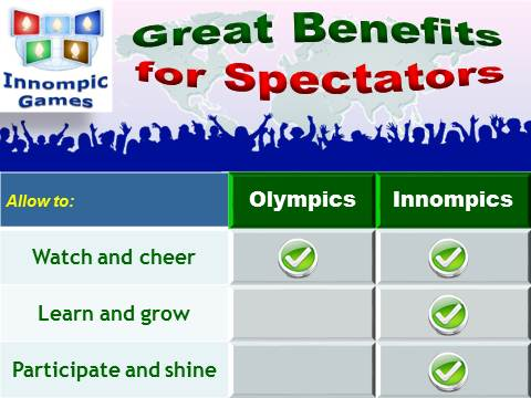 Innompic Games Benefits