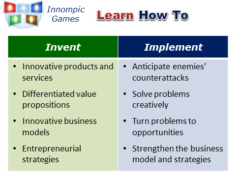 Innompics Learning Benefits - how to create breakthrough innovations