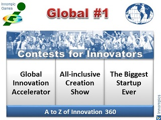 World's largest innovation INNOMPIC GAMES Global #1 entrepreneurial creativity contests founder Vadim Kotelnikov