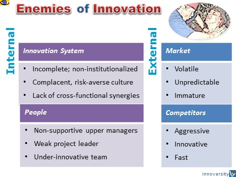 Enemies of Innovation