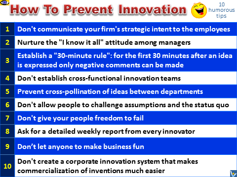 Why Innovation Fails, jokes, Vadim Kotelnikov