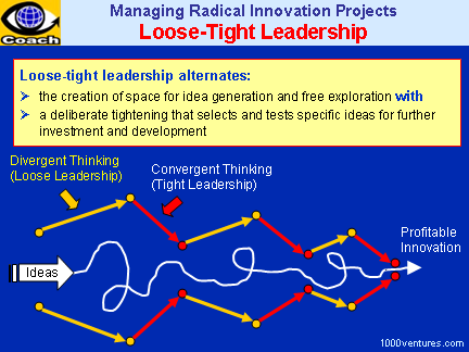 Loose-Tight Leadership