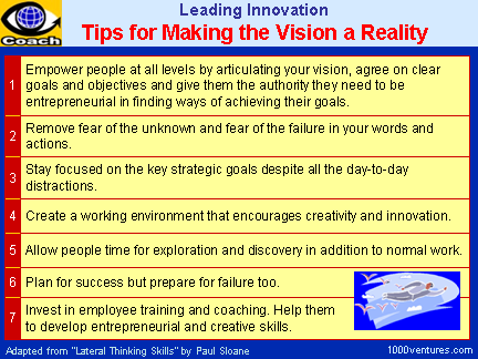 Tips for Making the Vision a Reality (Strategic Achievement, Result-based Leadership)