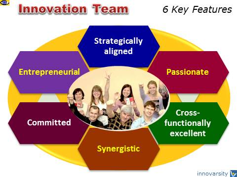 Innovation Team - 6 Key Features