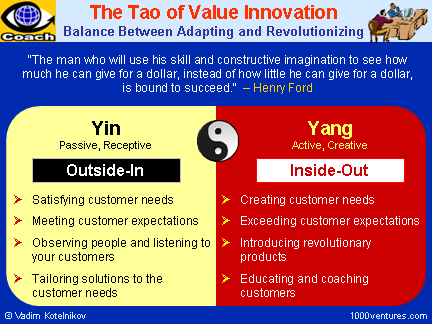 The TAO of VALUE INNOVATION