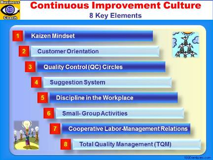 Kaizen Culture, Continuous Improvement Culture: 8 Key Elements