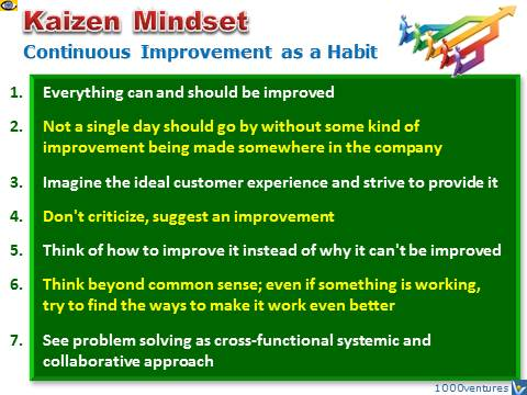 Kaizen Mindset, Kaizen Culture, Continuous Improvement Firm (CIF)